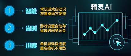 精灵AI、网吧蚂蚁特权)能够让您的网咖系统更加智能化